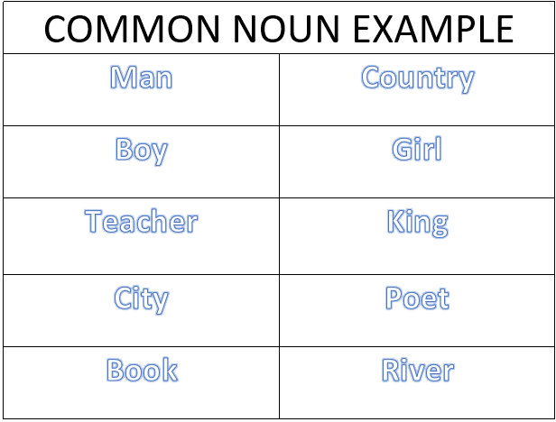 common noun examples