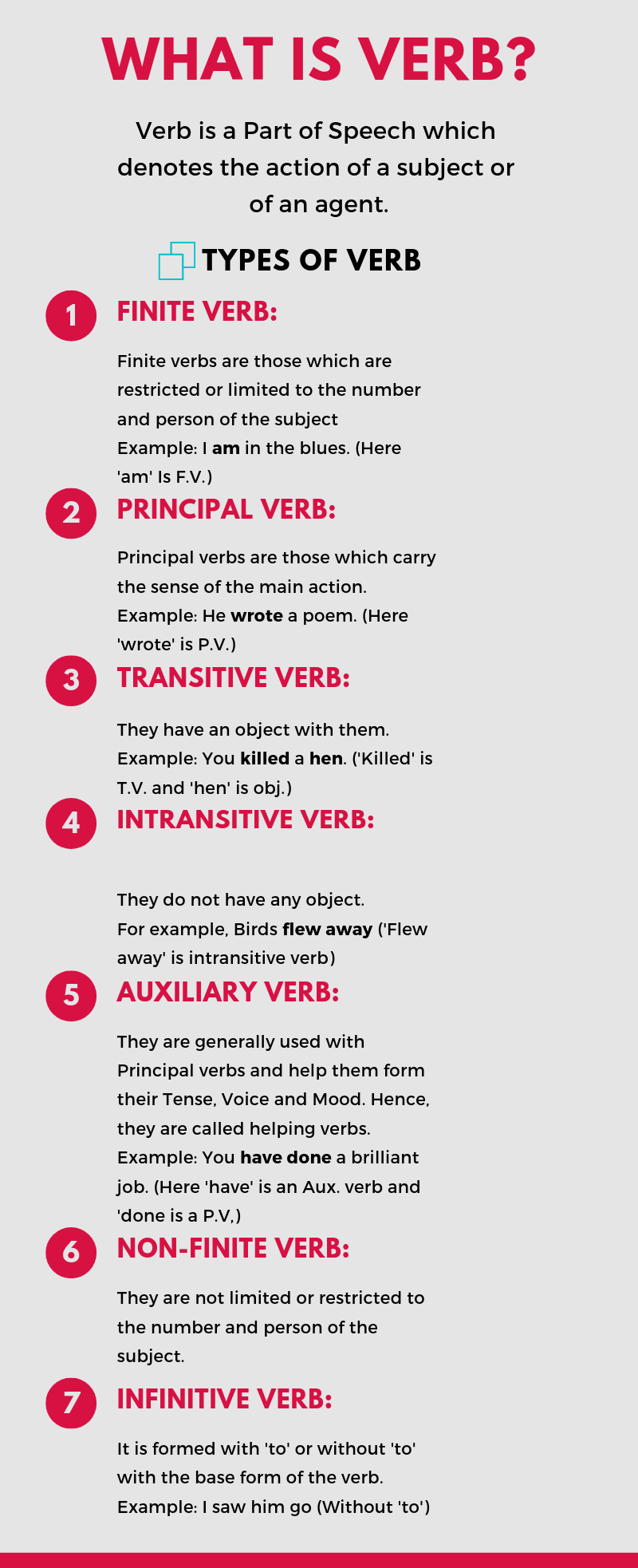 verbs-infographic