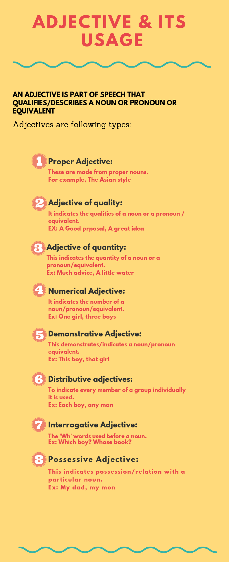 Infographic on What is an Adjective and types of adjective?
