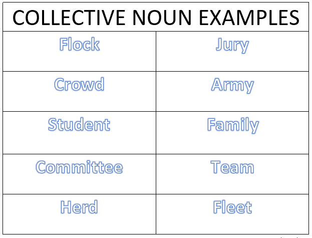 10 collective nouns