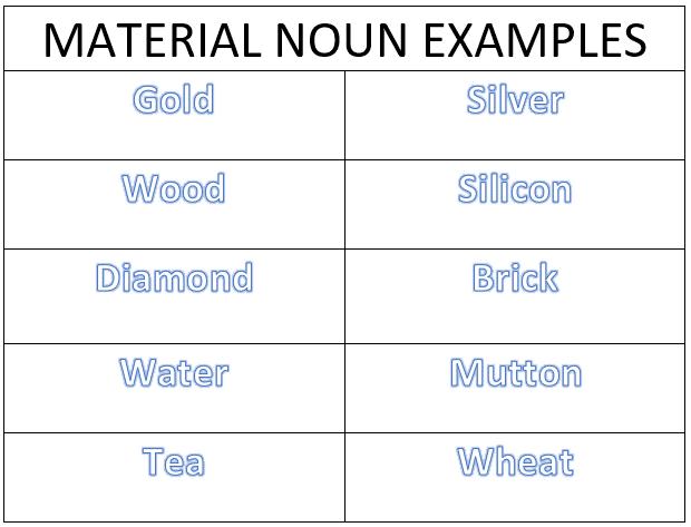 material noun examples